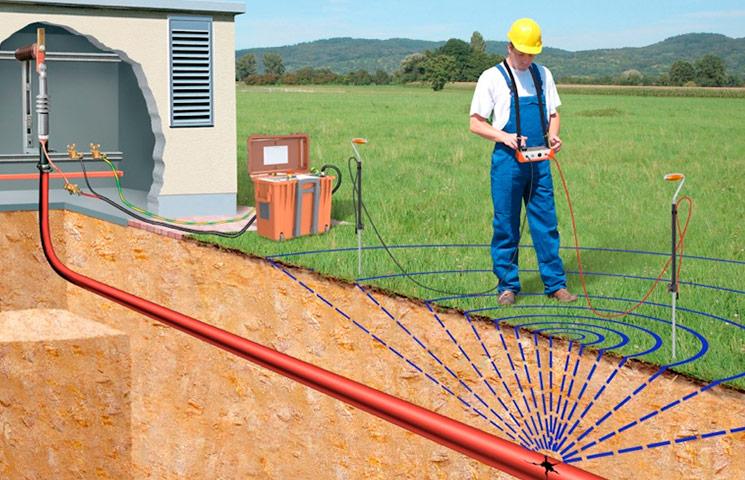 Localización Averías de Cubiertas y Cables de BT